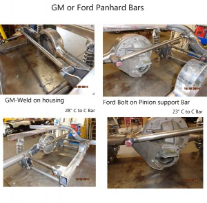 gm or ford panhard bars